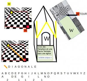 Diagonale M et W (2)